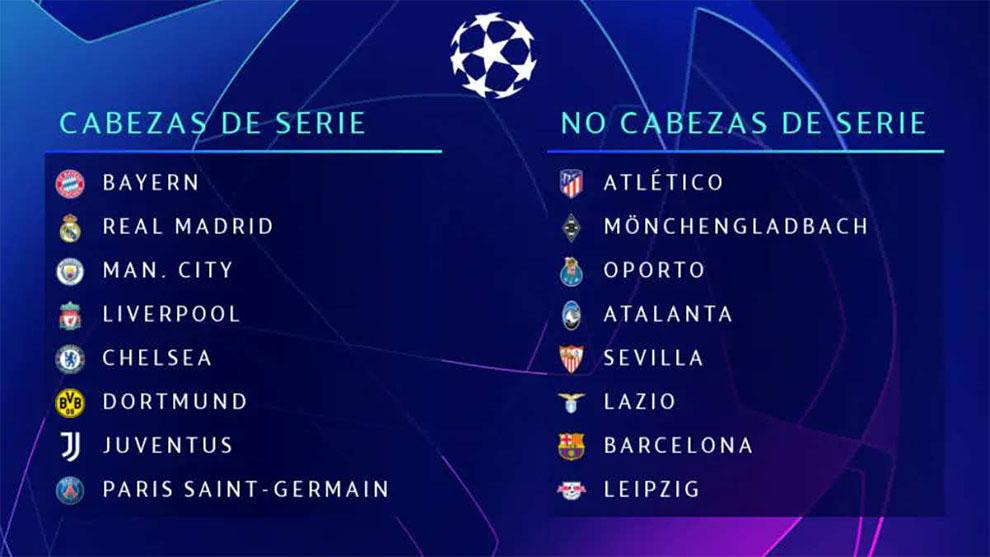 BREAKING NEWS Champions League Final 2021 FULL Version ...