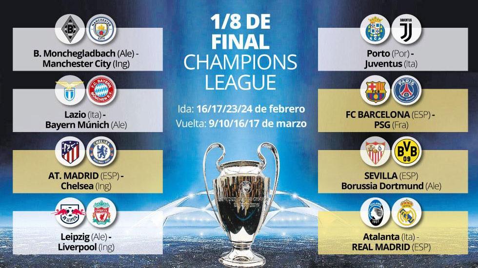 Champions League Auslosung 2021 2021